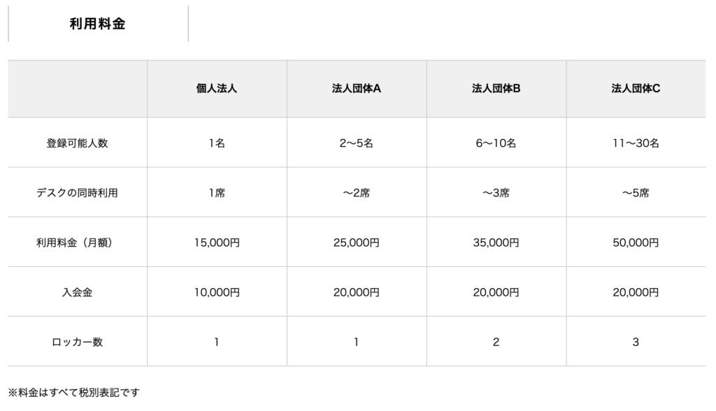 コワーキングスペース 料金表